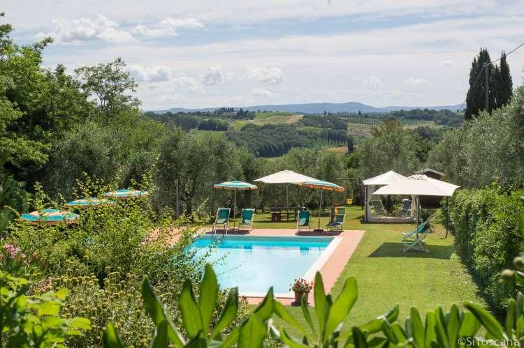Foto av svømmebasseng og grøntområder på vingården Terra di Toscana i vindistriktet Chianti.